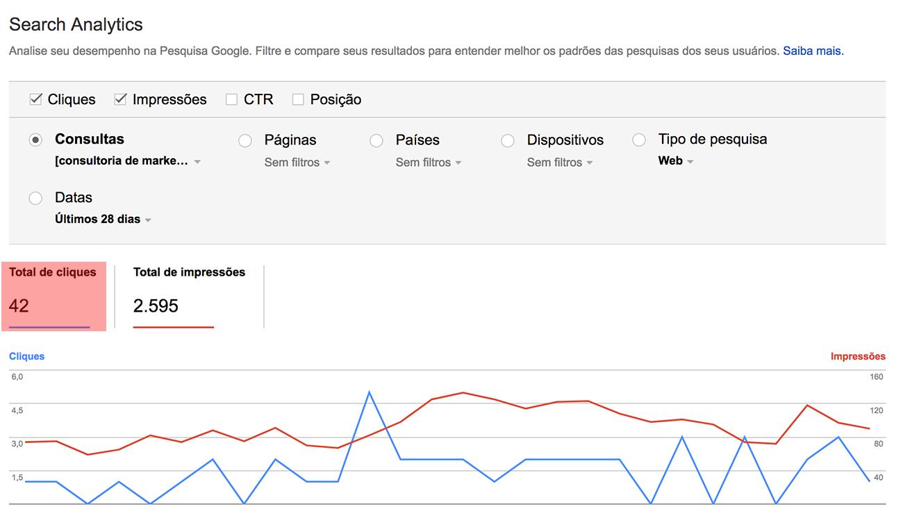 search-analytics-consultoria-de-marketing
