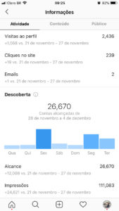 Instagram-Marketing-de-Conteúdo