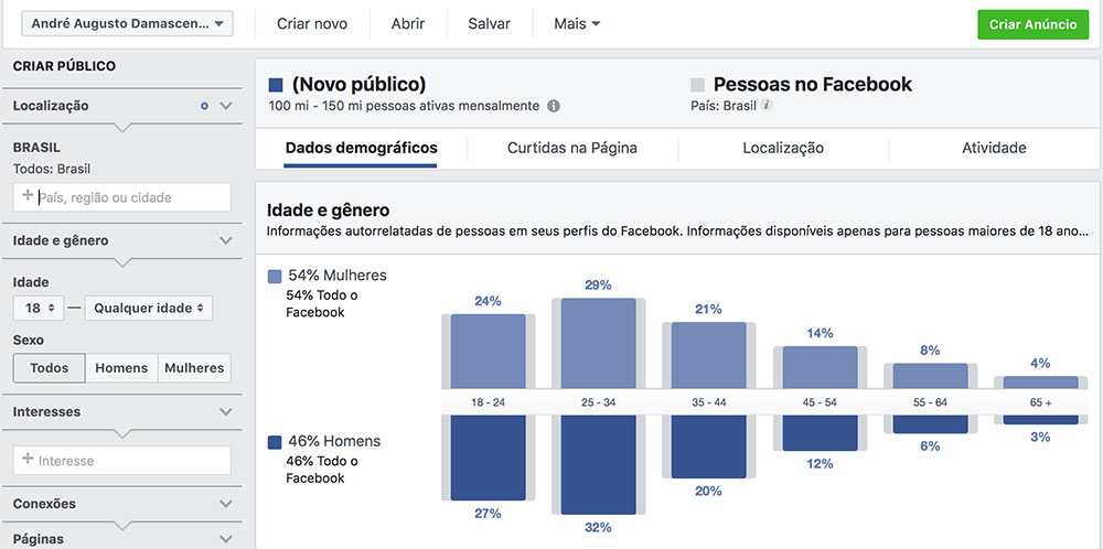 facebook-audience-insights-encontrar-seu-público